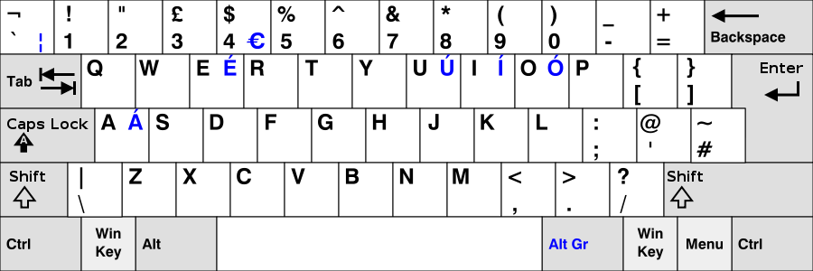 UK keyboard layout won't work - Support & Help Requests